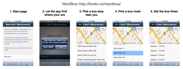 Chart showing screen grabs from NextBus